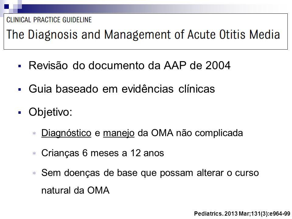 Pediatrics. 2013 Mar;131(3):e964-99 Revisão do documento da AAP de 2004 Guia baseado em evidências clínicas Objetivo: Diagnóstico e manejo da OMA não
