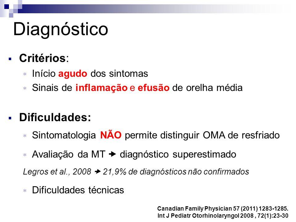 Diagnóstico Critérios: Início agudo dos sintomas Sinais de inflamação e efusão de orelha média Dificuldades: Sintomatologia NÃO permite distinguir OMA