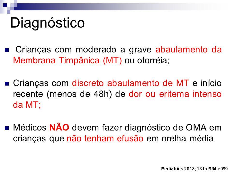 Crianças com moderado a grave abaulamento da Membrana Timpânica (MT) ou otorréia; Crianças com discreto abaulamento de MT e início recente (menos de 4