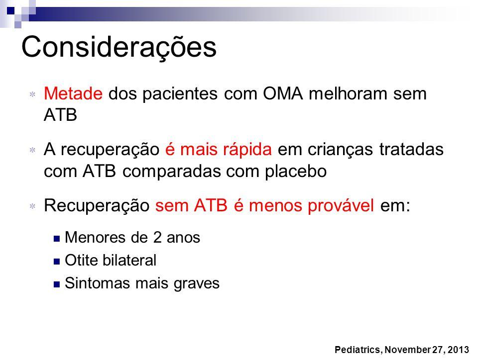 Metade dos pacientes com OMA melhoram sem ATB A recuperação é mais rápida em crianças tratadas com ATB comparadas com placebo Recuperação sem ATB é me