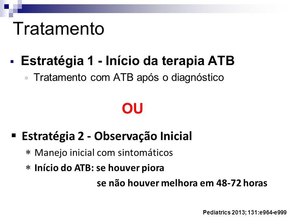 Estratégia 1 - Início da terapia ATB Tratamento com ATB após o diagnóstico Estratégia 2 - Observação Inicial Manejo inicial com sintomáticos Início do