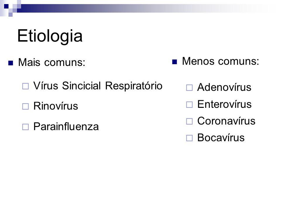 Etiologia Mais comuns: Vírus Sincicial Respiratório Rinovírus Parainfluenza Menos comuns: Adenovírus Enterovírus Coronavírus Bocavírus