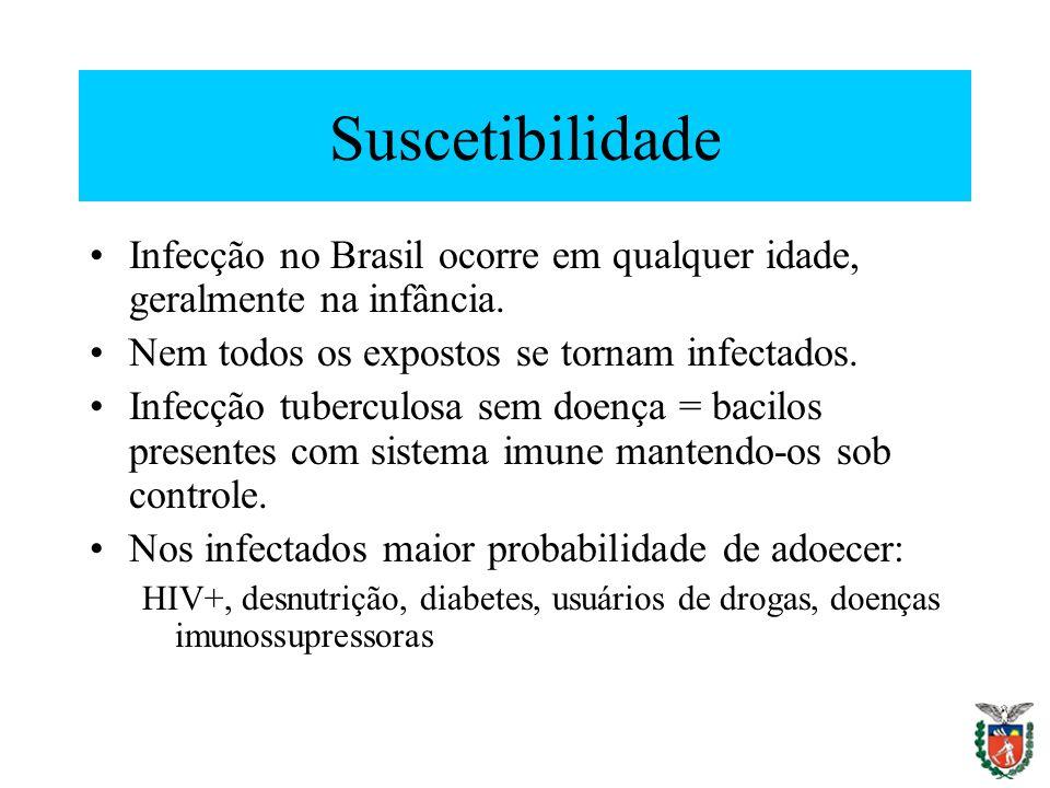 Suscetibilidade Infecção no Brasil ocorre em qualquer idade, geralmente na infância. Nem todos os expostos se tornam infectados. Infecção tuberculosa