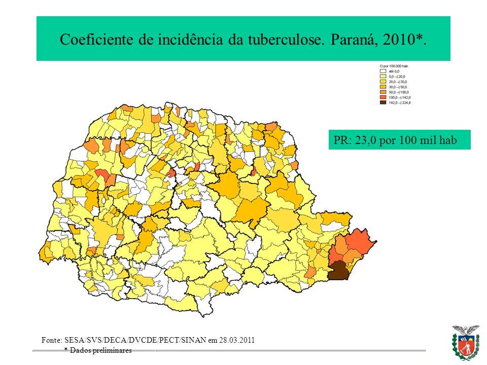 Coeficiente de incidência da tuberculose. Paraná, 2010*. Fonte: SESA/SVS/DECA/DVCDE/PECT/SINAN em 28.03.2011 * Dados preliminares PR: 23,0 por 100 mil