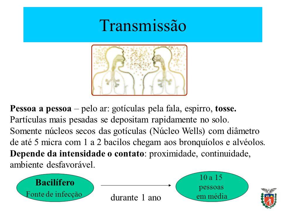 Transmissão Pessoa a pessoa – pelo ar: gotículas pela fala, espirro, tosse. Partículas mais pesadas se depositam rapidamente no solo. Somente núcleos