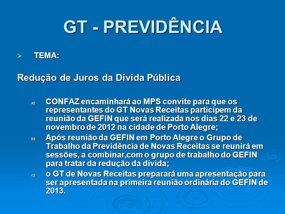 GT - PREVIDÊNCIA TEMA: TEMA: Redução de Juros da Dívida Pública a) CONFAZ encaminhará ao MPS convite para que os representantes do GT Novas Receitas p