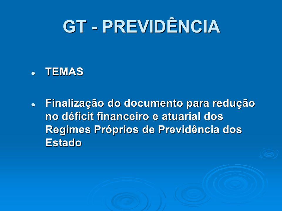 GT - PREVIDÊNCIA TEMAS TEMAS Finalização do documento para redução no déficit financeiro e atuarial dos Regimes Próprios de Previdência dos Estado Fin