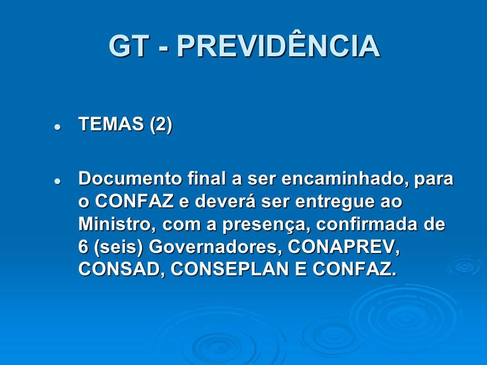 GT - PREVIDÊNCIA TEMAS (2) TEMAS (2) Documento final a ser encaminhado, para o CONFAZ e deverá ser entregue ao Ministro, com a presença, confirmada de