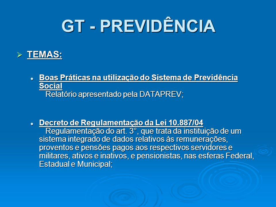 GT - PREVIDÊNCIA TEMAS (2) TEMAS (2) Documento final a ser encaminhado, para o CONFAZ e deverá ser entregue ao Ministro, com a presença, confirmada de 6 (seis) Governadores, CONAPREV, CONSAD, CONSEPLAN E CONFAZ.