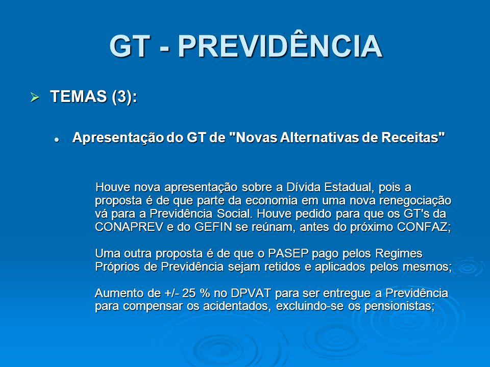 GT - PREVIDÊNCIA TEMAS (3): TEMAS (3): Apresentação do GT de