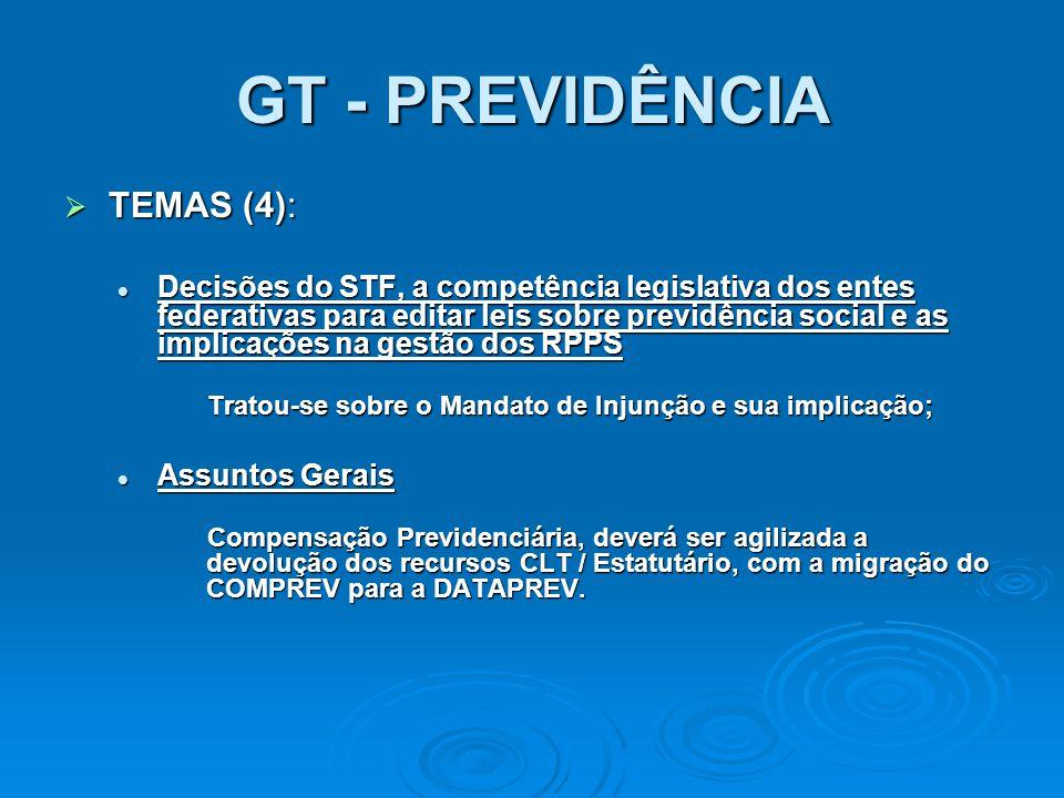 GT - PREVIDÊNCIA TEMAS (4): TEMAS (4): Decisões do STF, a competência legislativa dos entes federativas para editar leis sobre previdência social e as