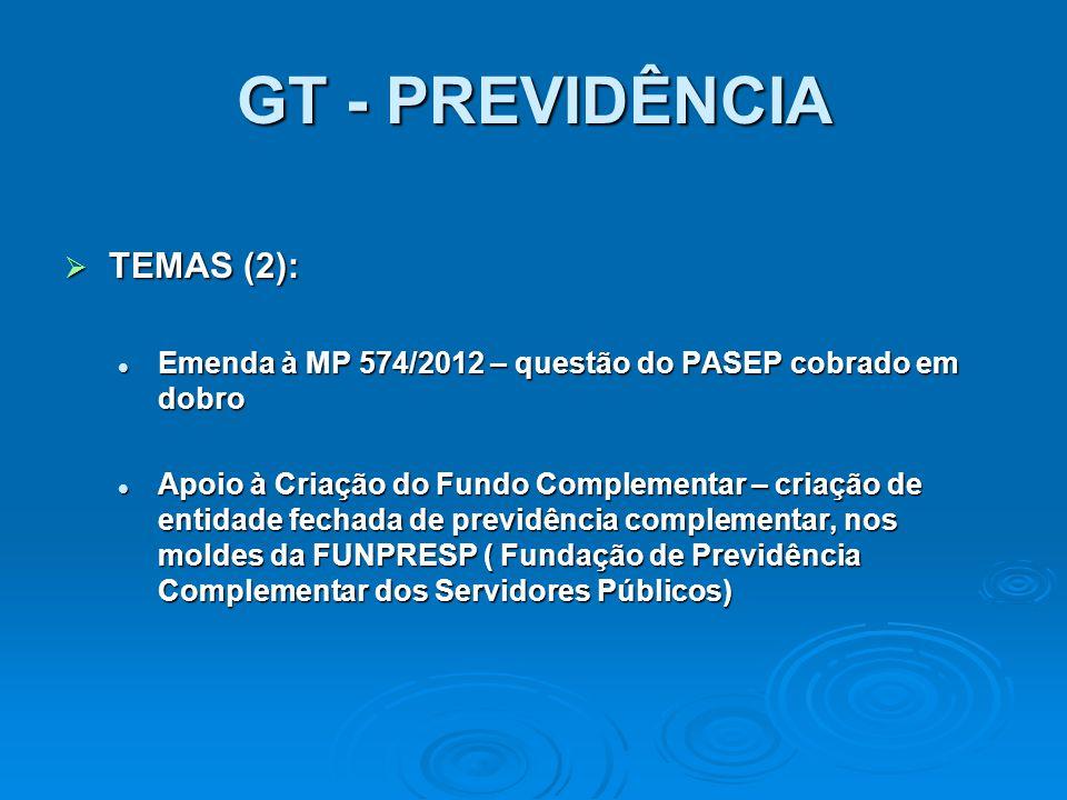GT - PREVIDÊNCIA TEMAS (2): TEMAS (2): Emenda à MP 574/2012 – questão do PASEP cobrado em dobro Emenda à MP 574/2012 – questão do PASEP cobrado em dob