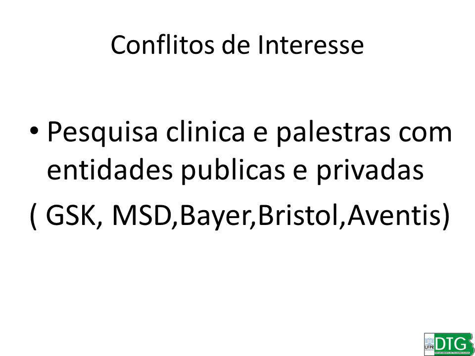Conflitos de Interesse Pesquisa clinica e palestras com entidades publicas e privadas ( GSK, MSD,Bayer,Bristol,Aventis)