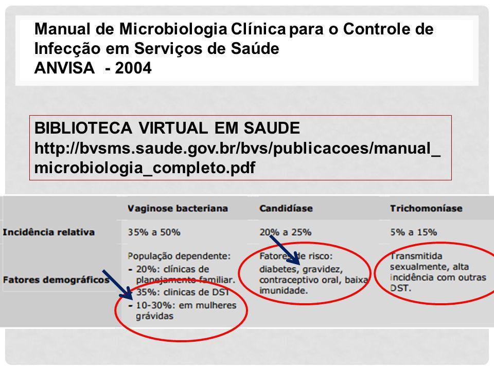 Manual de Microbiologia Clínica para o Controle de Infecção em Serviços de Saúde ANVISA - 2004 BIBLIOTECA VIRTUAL EM SAUDE http://bvsms.saude.gov.br/bvs/publicacoes/manual_ microbiologia_completo.pdf