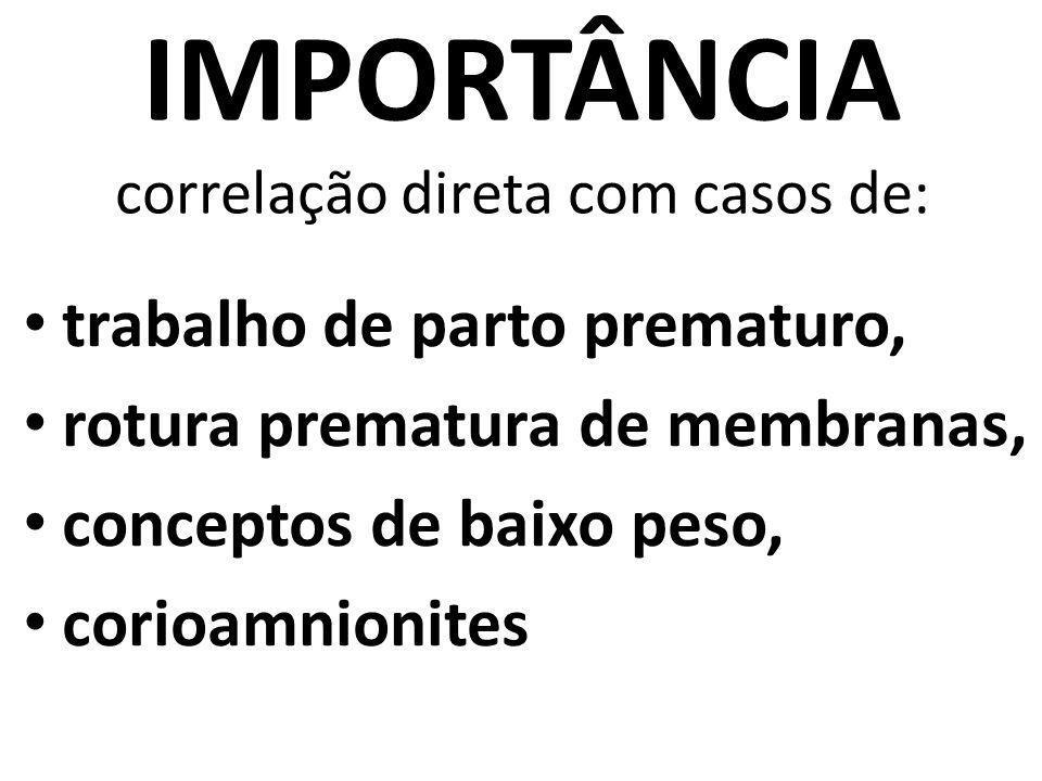IMPORTÂNCIA correlação direta com casos de: trabalho de parto prematuro, rotura prematura de membranas, conceptos de baixo peso, corioamnionites