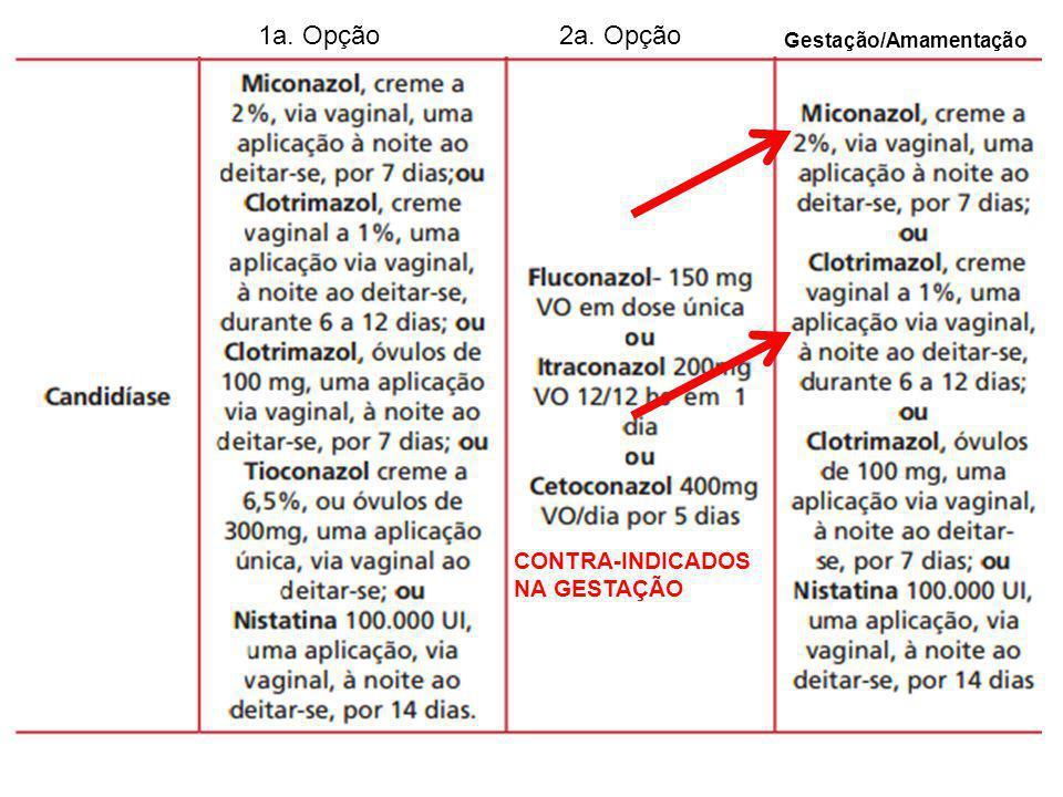 1a. Opção2a. Opção Gestação/Amamentação CONTRA-INDICADOS NA GESTAÇÃO