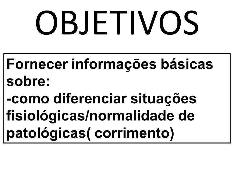 OBJETIVOS Fornecer informações básicas sobre: -como diferenciar situações fisiológicas/normalidade de patológicas( corrimento)