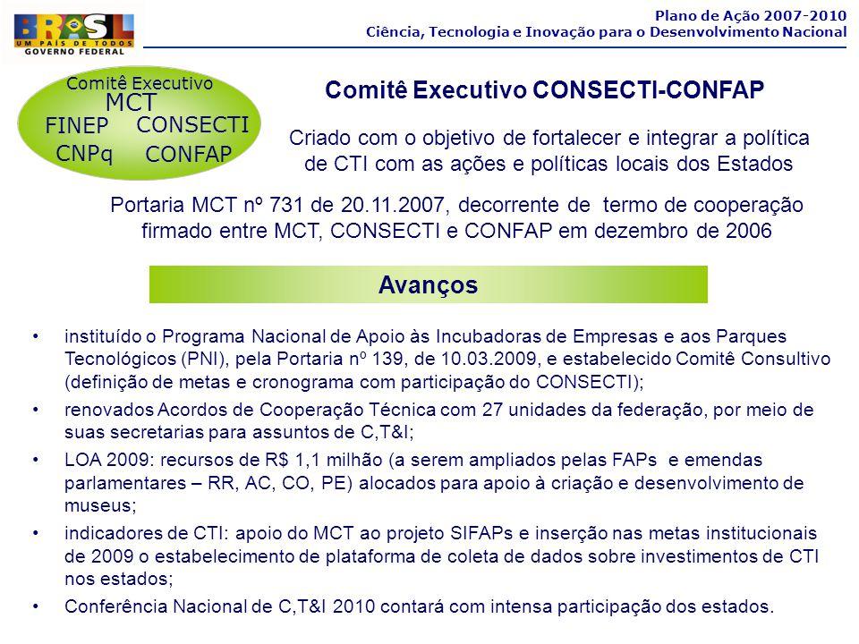 MCT CONFAP CNPq CONSECTI FINEP Comitê Executivo Comitê Executivo CONSECTI-CONFAP Criado com o objetivo de fortalecer e integrar a política de CTI com