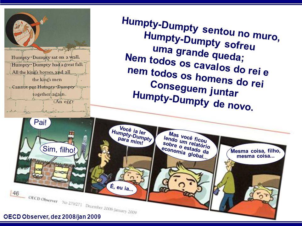 Humpty-Dumpty sentou no muro, Humpty-Dumpty sofreu uma grande queda; Nem todos os cavalos do rei e nem todos os homens do rei Conseguem juntar Humpty-