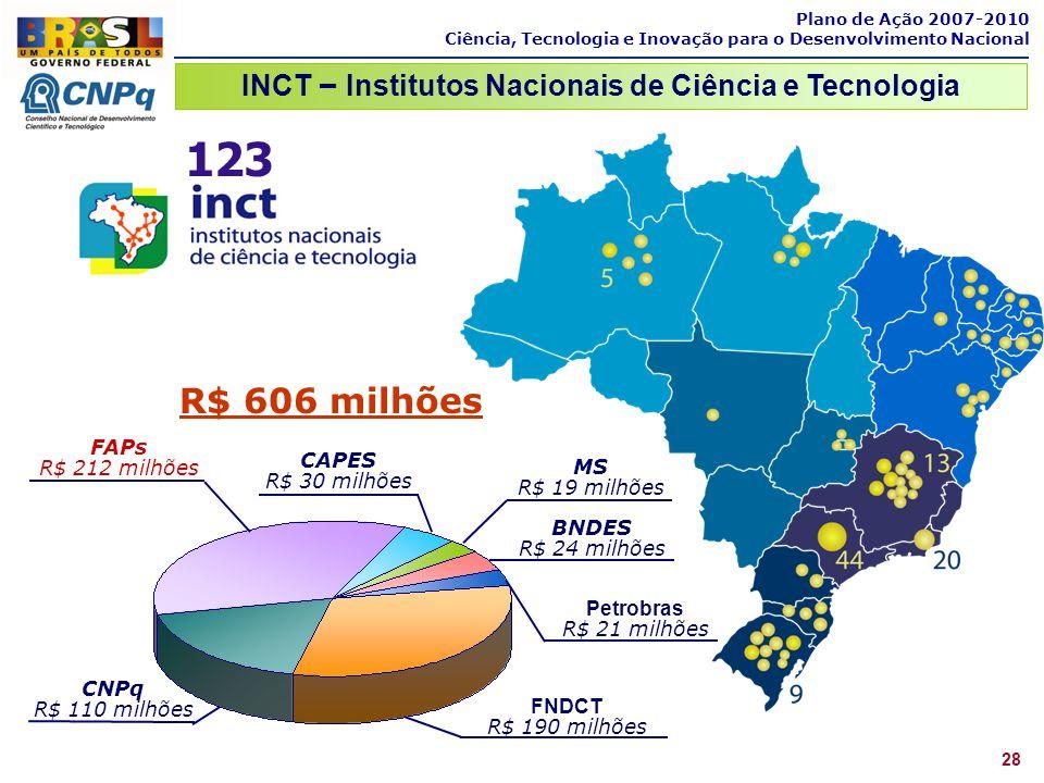 Plano de Ação 2007-2010 Ciência, Tecnologia e Inovação para o Desenvolvimento Nacional 28 INCT – Institutos Nacionais de Ciência e Tecnologia 123 FNDC