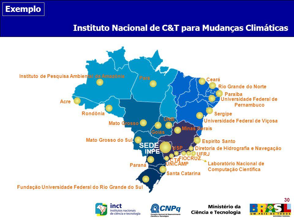 Instituto Nacional de C&T para Mudanças Climáticas SEDE Instituto de Pesquisa Ambiental da Amazônia INPE UNB FIOCRUZ Fundação Universidade Federal do