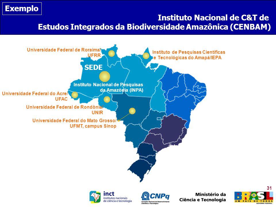 Instituto Nacional de C&T de Estudos Integrados da Biodiversidade Amazônica (CENBAM) SEDE Universidade Federal de Roraima/ UFRR Instituto Nacional de