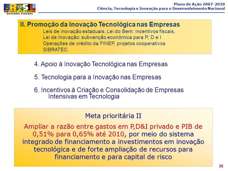 36 Plano de Ação 2007-2010 Ciência, Tecnologia e Inovação para o Desenvolvimento Nacional II. Promoção da Inovação Tecnológica nas Empresas Leis de in