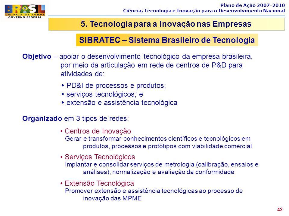 Plano de Ação 2007-2010 Ciência, Tecnologia e Inovação para o Desenvolvimento Nacional SIBRATEC – Sistema Brasileiro de Tecnologia Organizado em 3 tip