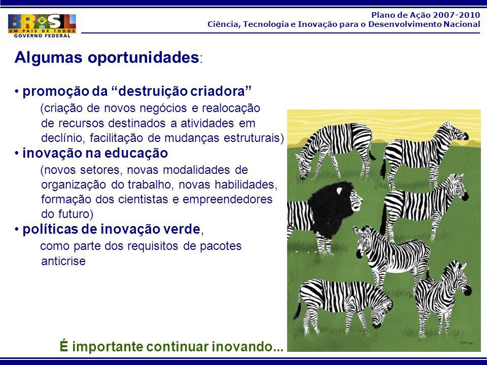 Plano de Ação 2007-2010 Ciência, Tecnologia e Inovação para o Desenvolvimento Nacional Algumas oportunidades : promoção da destruição criadora (criaçã