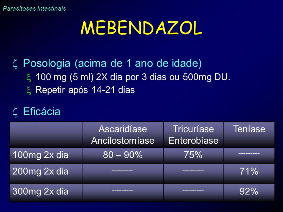 Parasitoses Intestinais MEBENDAZOL Posologia (acima de 1 ano de idade) 100 mg (5 ml) 2X dia por 3 dias ou 500mg DU. Repetir após 14-21 dias Eficácia 9