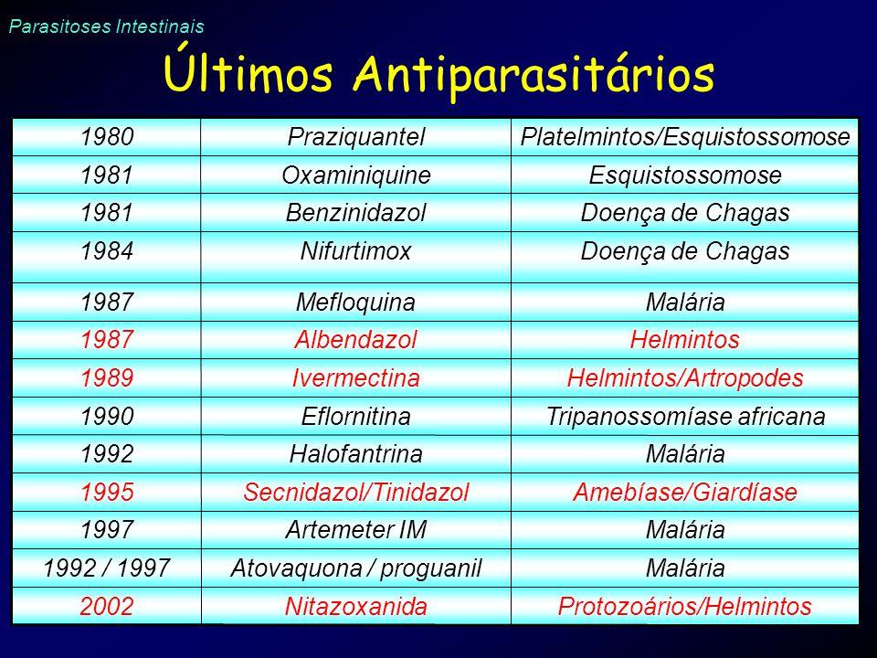 Parasitoses Intestinais Últimos Antiparasitários 1980PraziquantelPlatelmintos/Esquistossomose 1981OxaminiquineEsquistossomose 1981BenzinidazolDoença d
