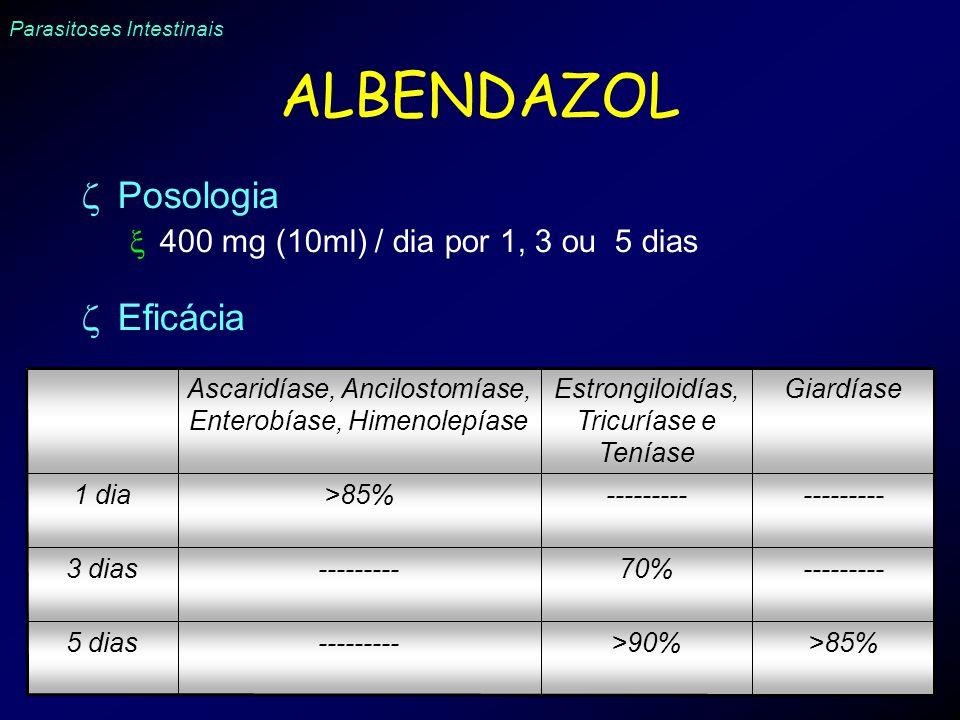 Parasitoses Intestinais ALBENDAZOL Ascaridíase, Ancilostomíase, Enterobíase, Himenolepíase Estrongiloidías, Tricuríase e Teníase Giardíase 1 dia>85%--
