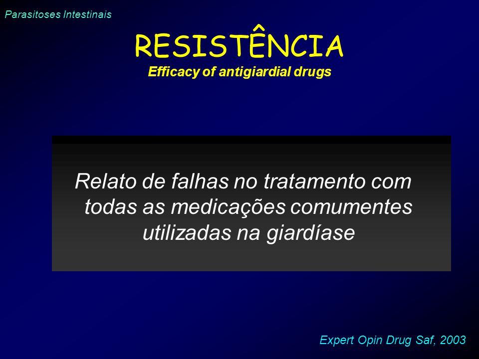 Parasitoses Intestinais RESISTÊNCIA Efficacy of antigiardial drugs Relato de falhas no tratamento com todas as medicações comumentes utilizadas na gia