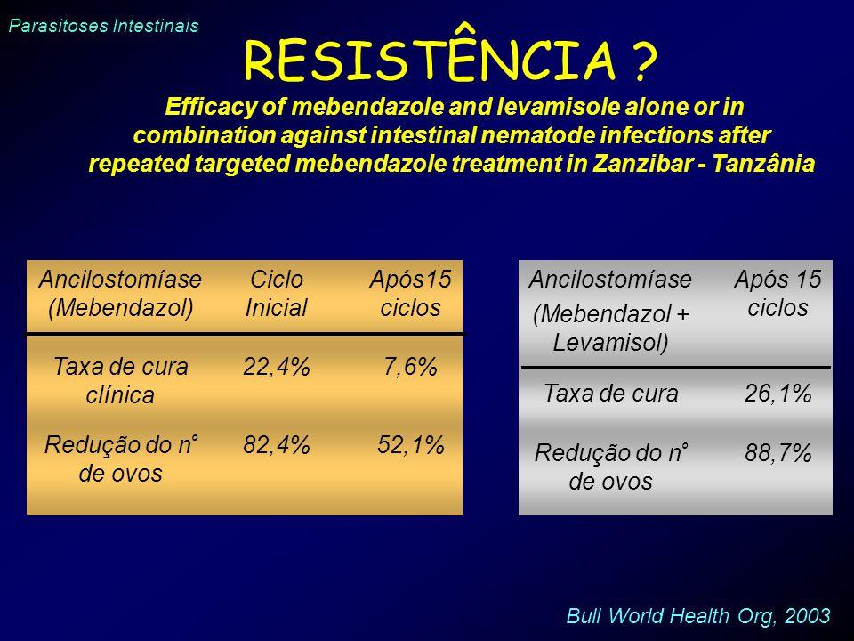 Parasitoses Intestinais Ancilostomíase (Mebendazol) Ciclo Inicial Após15 ciclos Taxa de cura clínica 22,4%7,6% Redução do n º de ovos 82,4%52,1% Ancil