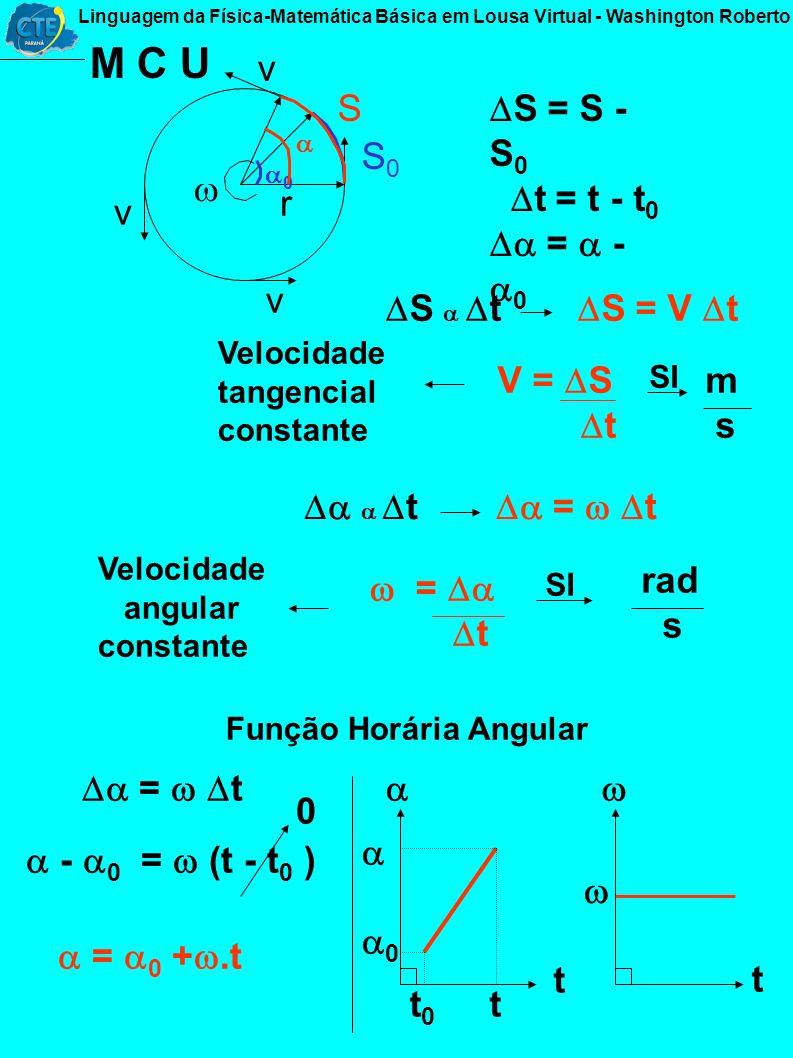 x y V0V0 V 0x = V x V 0y V x V y V V x V x V y V V x -V 0y = V y V Movimento Parabólico = Lançamentos (Queda Livre) (MRU) (Composição de Movimentos) V