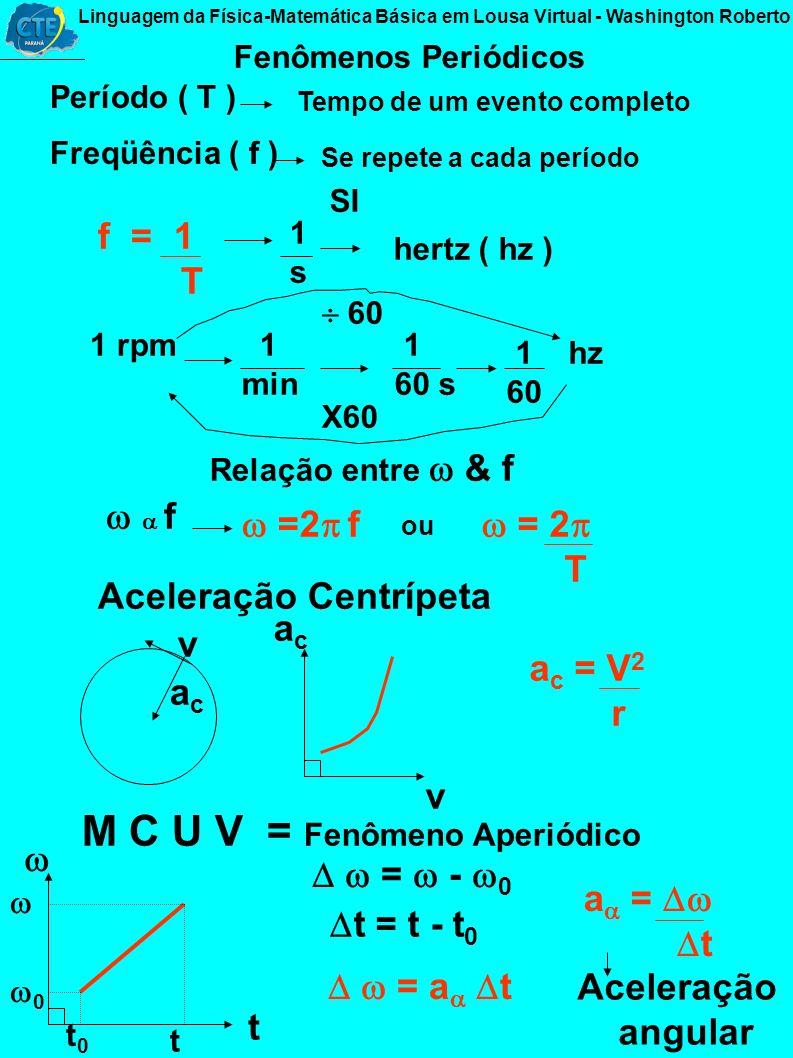M C U 0 S 0 S v v v r S = S - S 0 t = t - t 0 = - 0 S t S = V t V = S t Velocidade tangencial constante t = t Velocidade angular constante m s SI = t