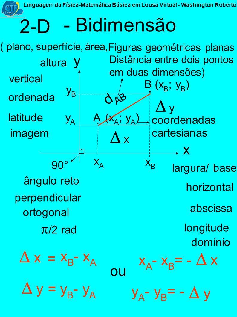 Medidas de Comprimento Sistema Métrico Decimal 1 m (metro) S.I. 10 0 Sistema Internacional 10 1 10dam decâmetro 10 2 100 hm hectômetro 10 3 1000 Km qu