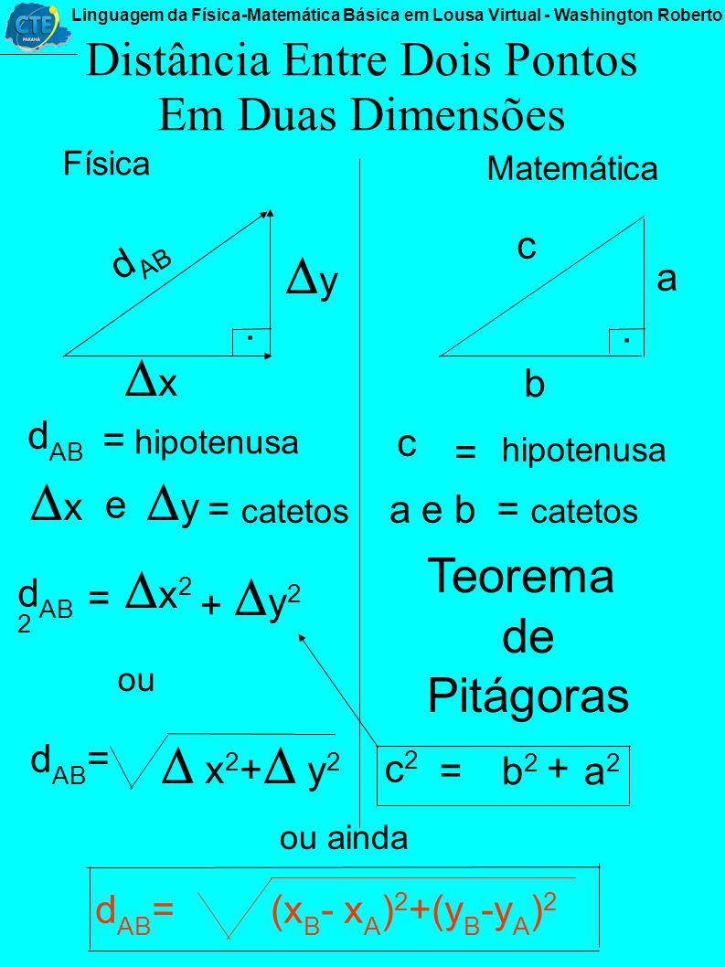 2-D - Bidimensão x y largura/ base altura. 90° horizontal vertical abscissa ordenada ângulo reto perpendicular ortogonal /2 rad longitude latitude dom