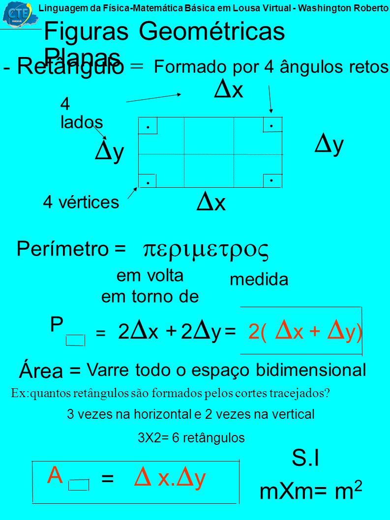 Distância Entre Dois Pontos Em Duas Dimensões Física Matemática.. x y d AB b a c c = hipotenusa a e b= catetos Teorema de Pitágoras c2c2 =b2b2 + a2a2