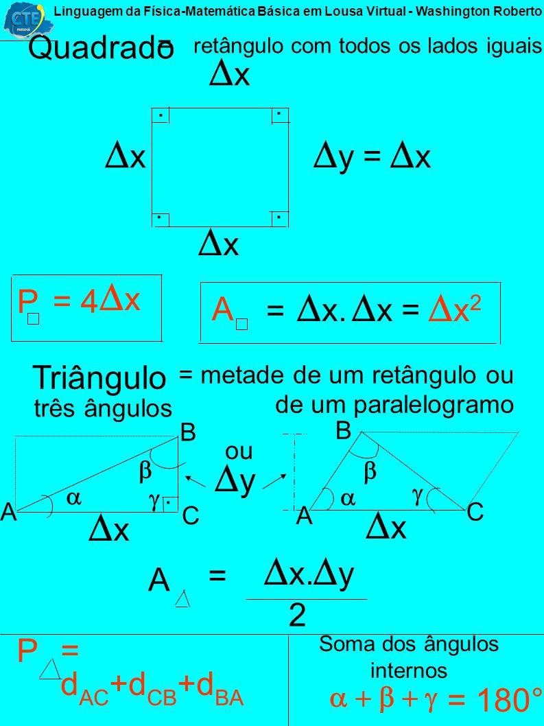 Figuras Geométricas Planas - Retângulo = Formado por 4 ângulos retos.... x y 4 lados 4 vértices x y Perímetro = em volta em torno de medida P = 2 x 2
