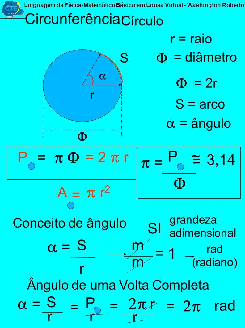Quadrado.... = retângulo com todos os lados iguais x y = x x x P = 4 x A = x. x = x 2 Triângulo ou = metade de um retângulo ou de um paralelogramo trê
