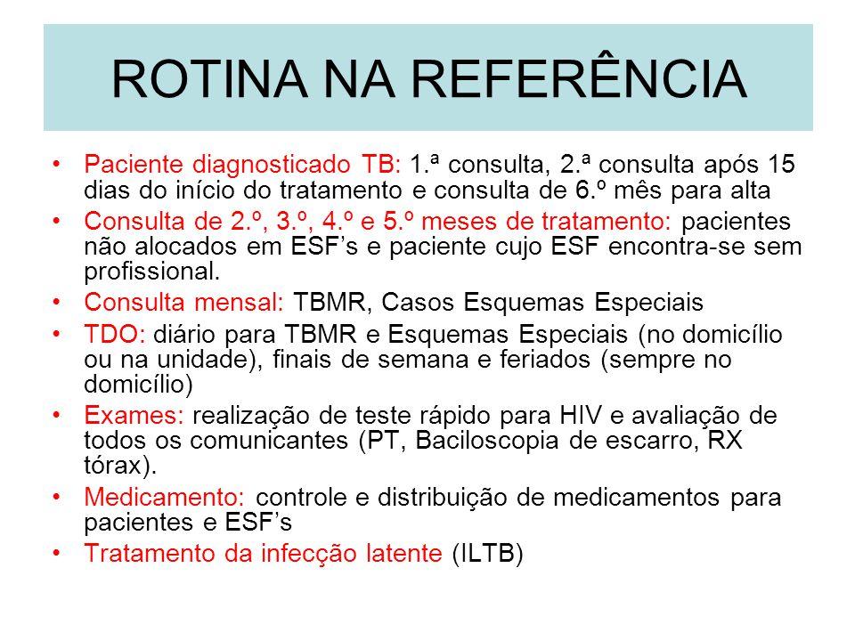 ROTINA NA ATENÇÃO BÁSICA ESFs: recebe cópia de prontuário de paciente, realiza consulta de 2.º, 3.º, 4.º e 5.º meses de tratamento.