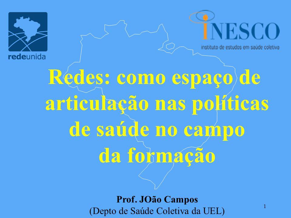 Redes: como espaço de articulação nas políticas de saúde no campo da formação Prof.