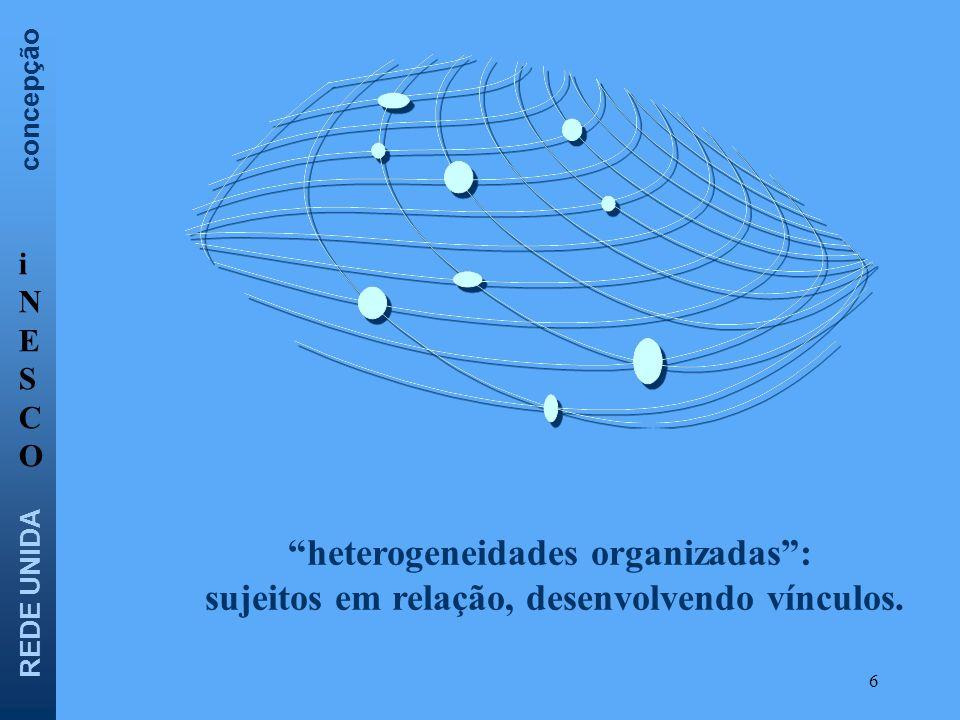 heterogeneidades organizadas: sujeitos em relação, desenvolvendo vínculos.