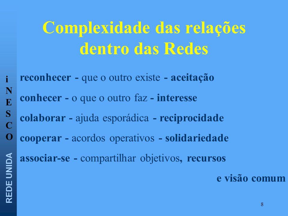 O que nos tem iluminado ? O Movimento da Reforma Sanitária Brasileira, que é mais do que o convênio SUS.