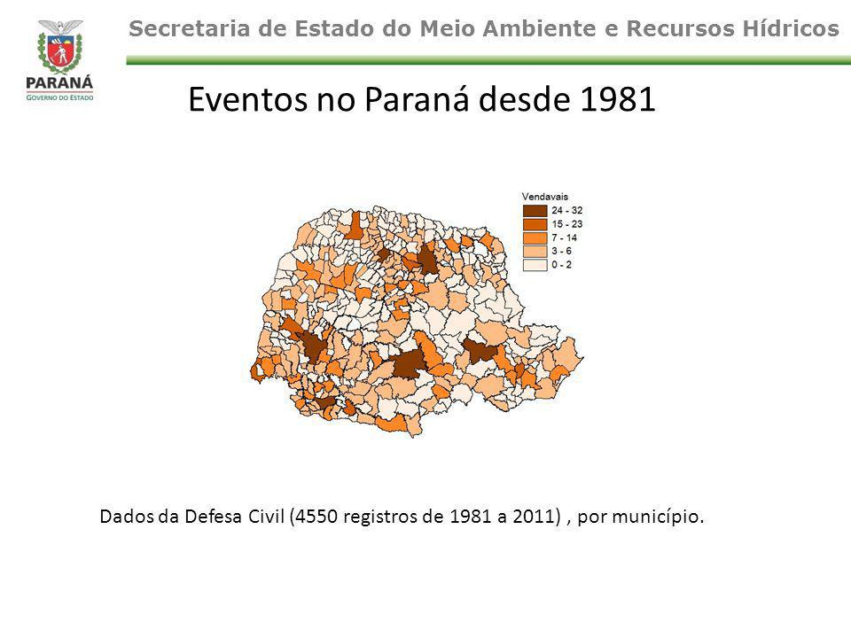 Eventos no Paraná desde 1981 Dados da Defesa Civil (4550 registros de 1981 a 2011), por município.