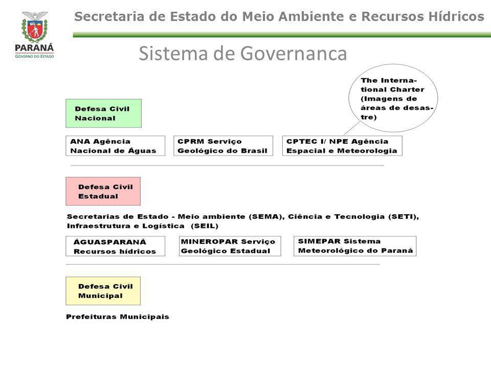 Sistema de Governança Secretaria de Estado do Meio Ambiente e Recursos Hídricos