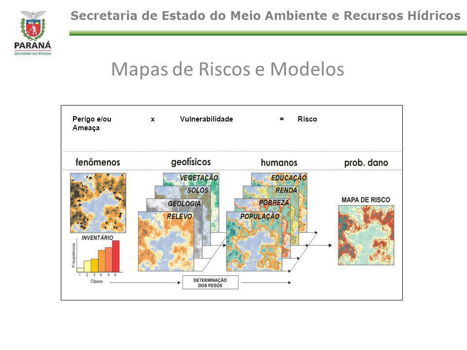 Mapas de Riscos e Modelos Perigo e/ou Ameaça x Vulnerabilidade = Risco Secretaria de Estado do Meio Ambiente e Recursos Hídricos