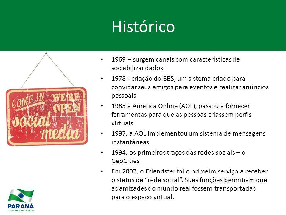 Histórico 1969 – surgem canais com características de sociabilizar dados 1978 - criação do BBS, um sistema criado para convidar seus amigos para eventos e realizar anúncios pessoais 1985 a America Online (AOL), passou a fornecer ferramentas para que as pessoas criassem perfis virtuais 1997, a AOL implementou um sistema de mensagens instantâneas 1994, os primeiros traços das redes sociais – o GeoCities Em 2002, o Friendster foi o primeiro serviço a receber o status de rede social.