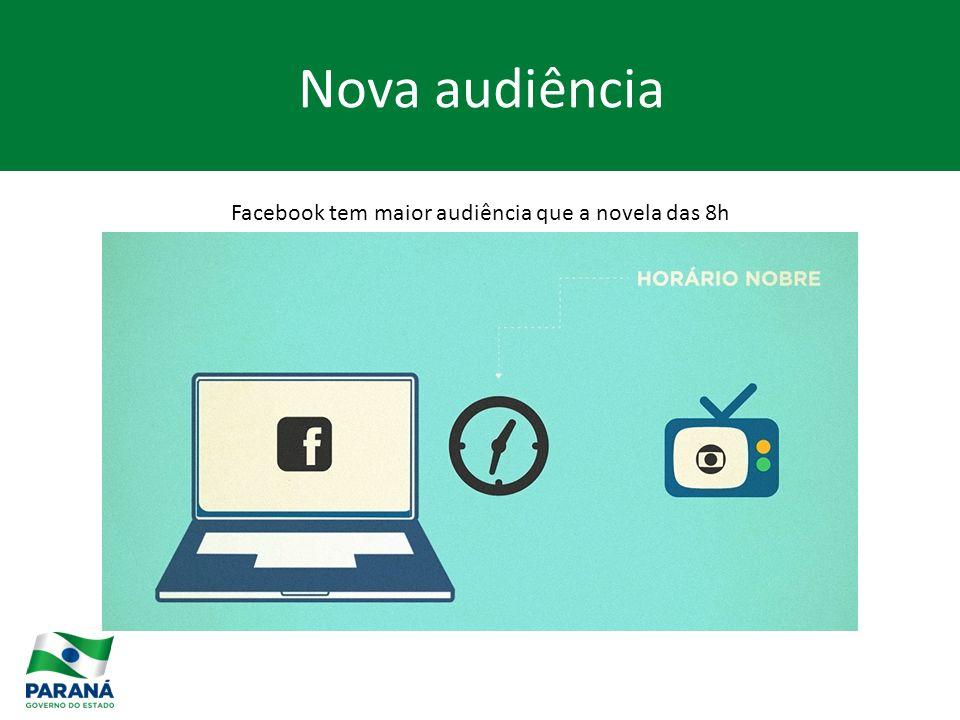 Nova audiência Facebook tem maior audiência que a novela das 8h